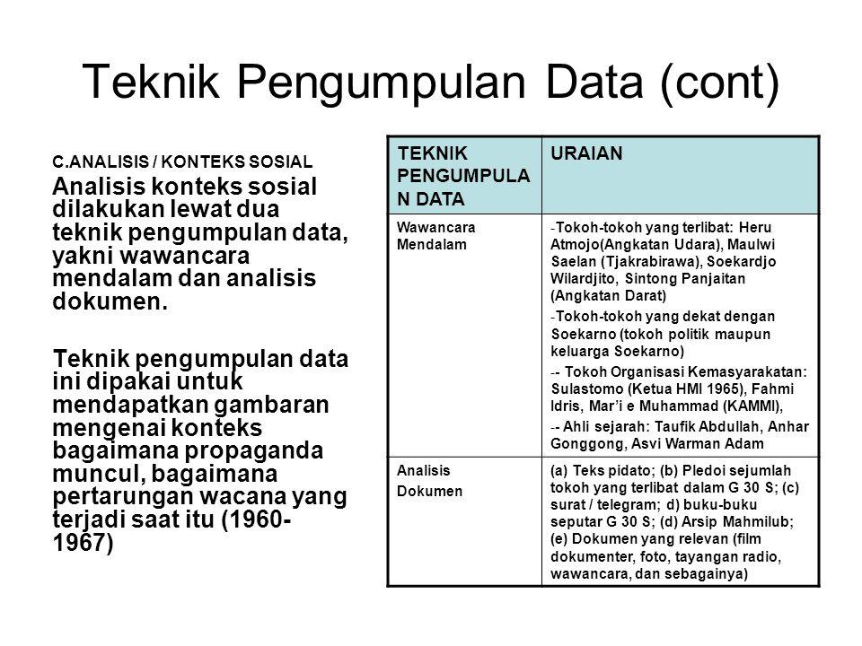 Teknik Pengumpulan Data (cont)
