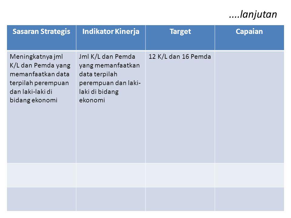 ....lanjutan Sasaran Strategis Indikator Kinerja Target Capaian
