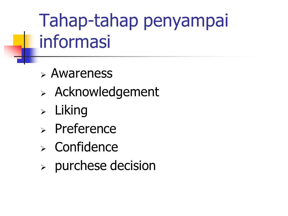 Tahap-tahap penyampai informasi