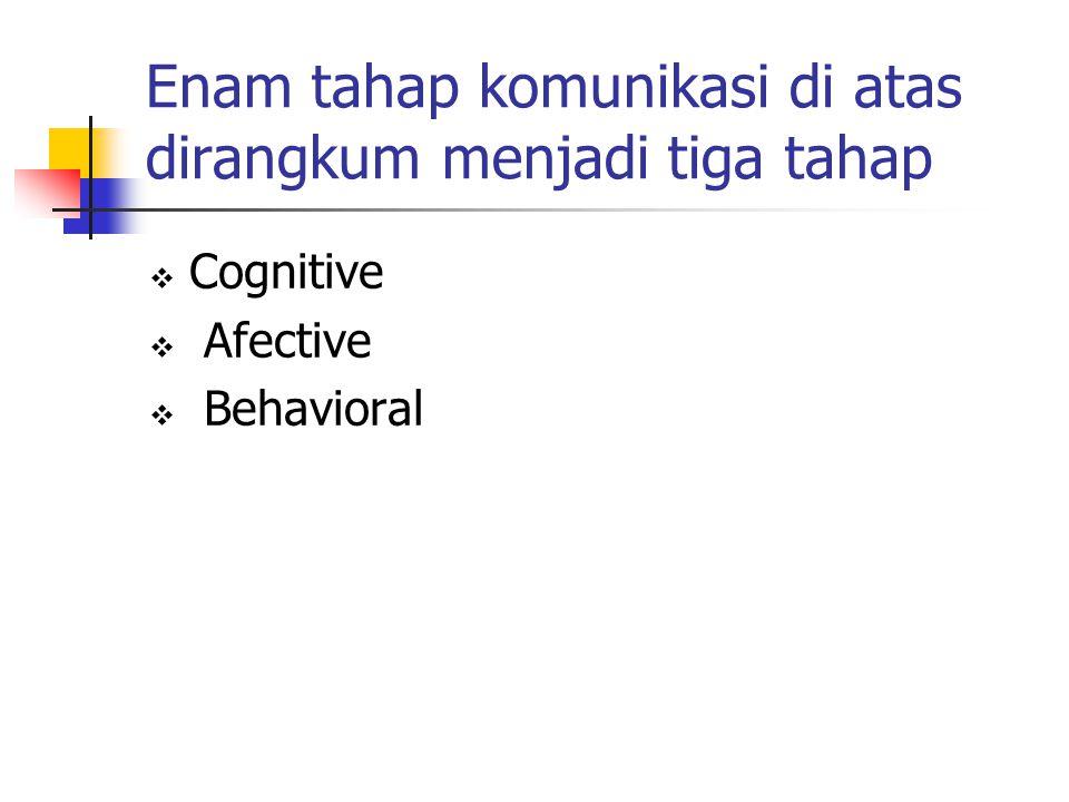 Enam tahap komunikasi di atas dirangkum menjadi tiga tahap