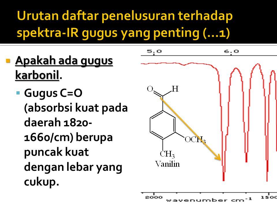 Urutan daftar penelusuran terhadap spektra-IR gugus yang penting (...1)