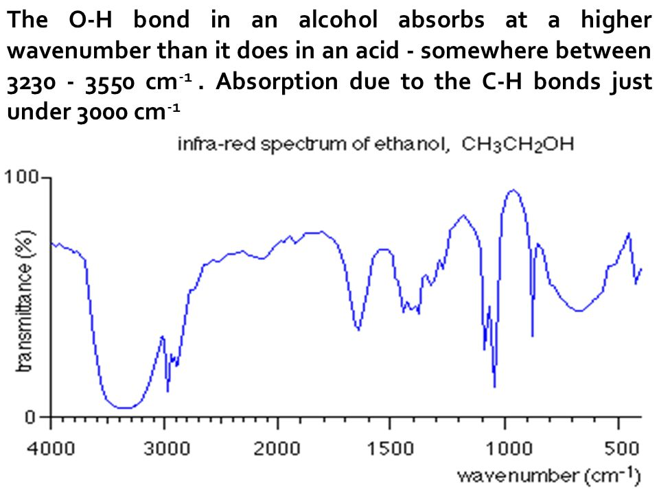 The O-H bond in an alcohol absorbs at a higher wavenumber than it does in an acid - somewhere between 3230 - 3550 cm-1 .