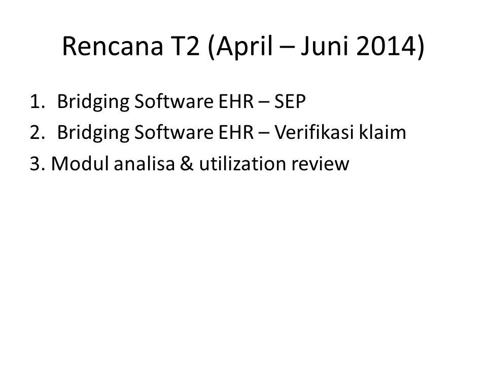 Rencana T2 (April – Juni 2014)