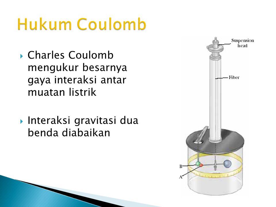 Hukum Coulomb Charles Coulomb mengukur besarnya gaya interaksi antar muatan listrik.