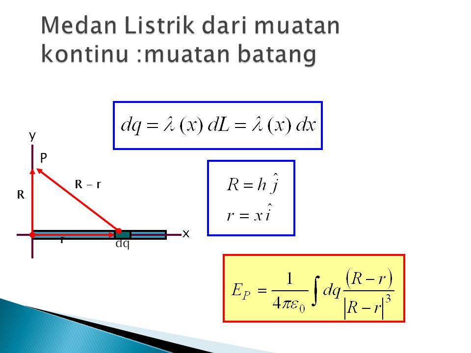 Medan Listrik dari muatan kontinu :muatan batang