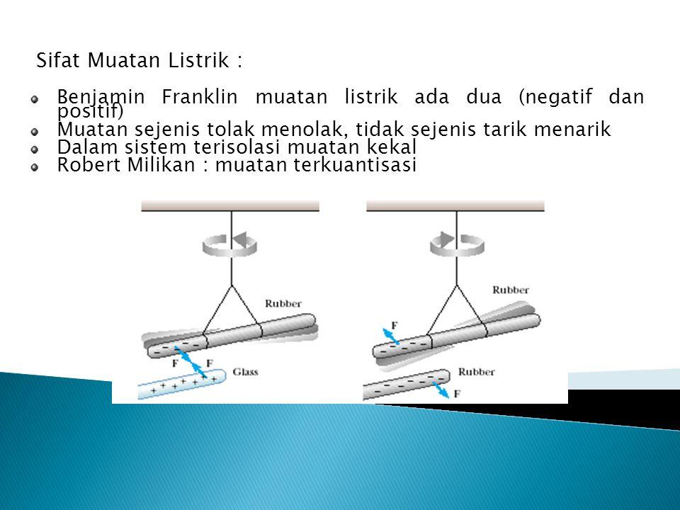 Sifat Muatan Listrik : Benjamin Franklin muatan listrik ada dua (negatif dan positif) Muatan sejenis tolak menolak, tidak sejenis tarik menarik.