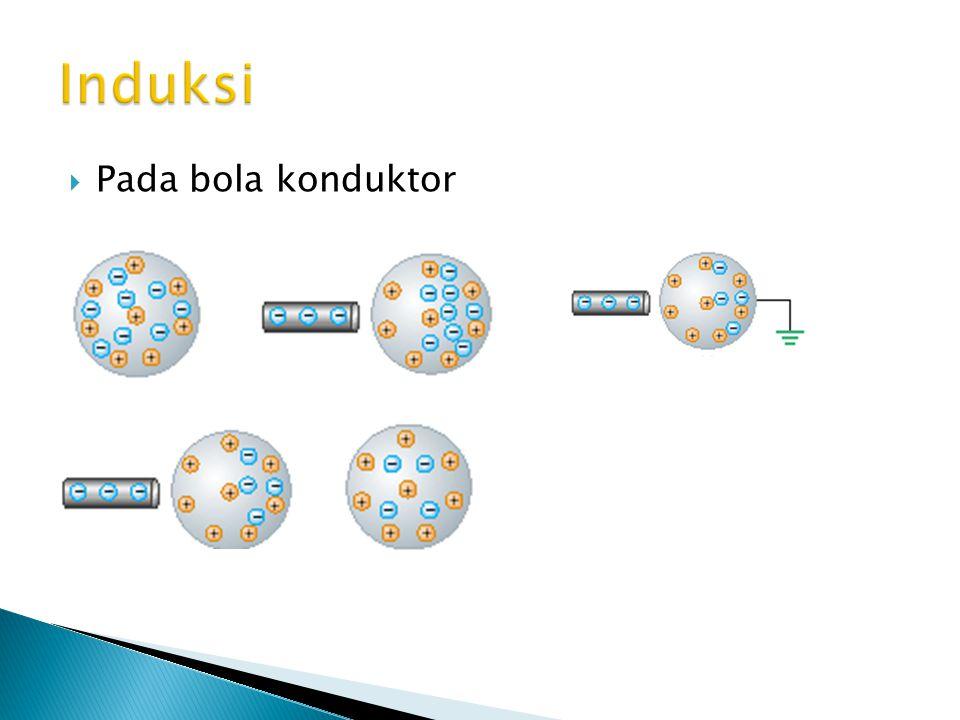 Induksi Pada bola konduktor