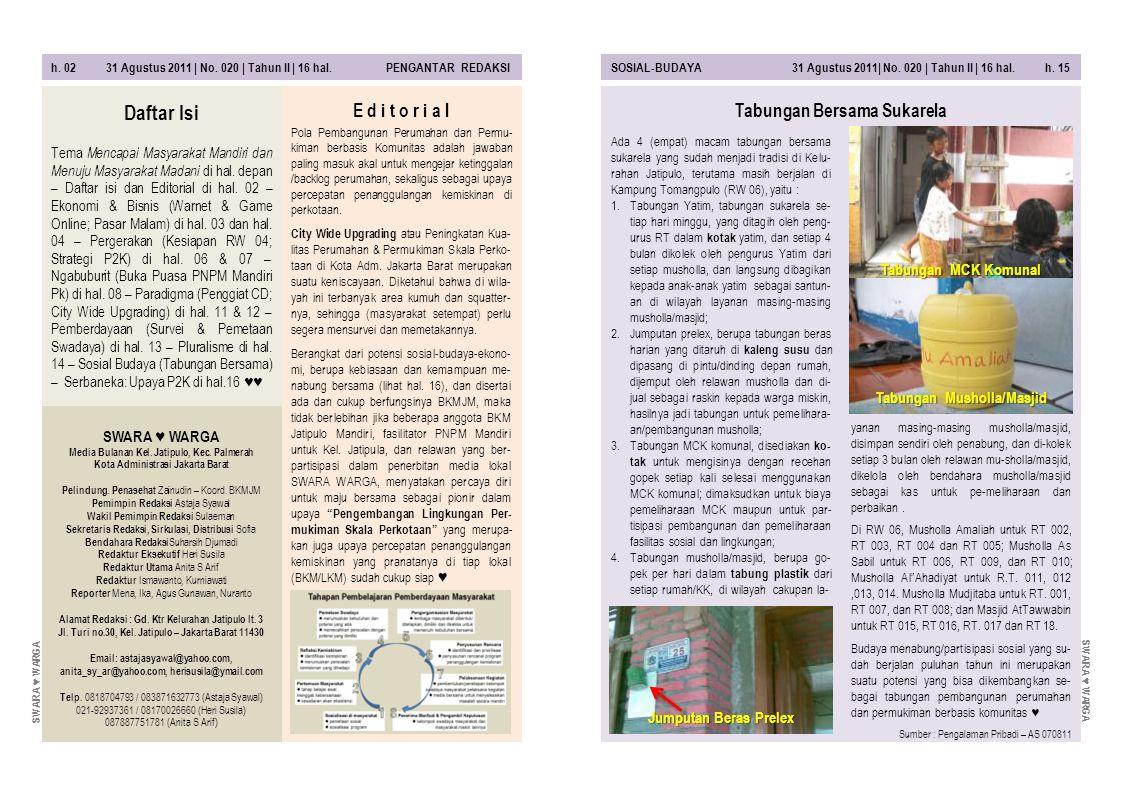 Tabungan Bersama Sukarela Tabungan Musholla/Masjid