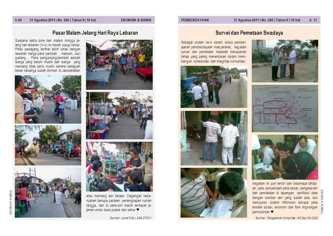 Pasar Malam Jelang Hari Raya Lebaran Survei dan Pemetaan Swadaya