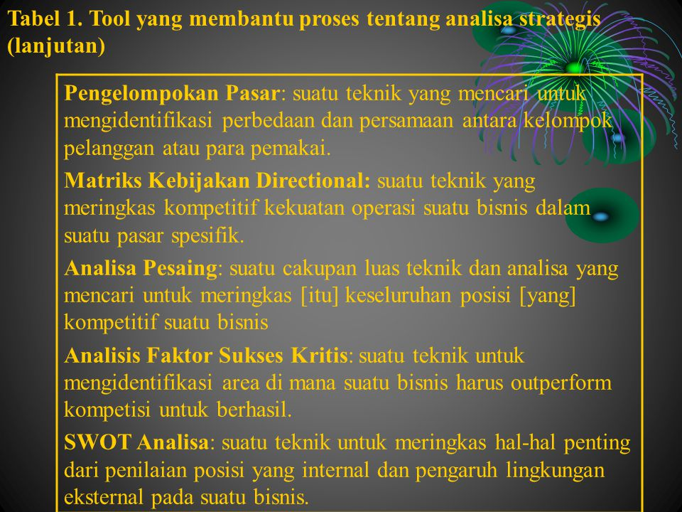 Tabel 1. Tool yang membantu proses tentang analisa strategis (lanjutan)