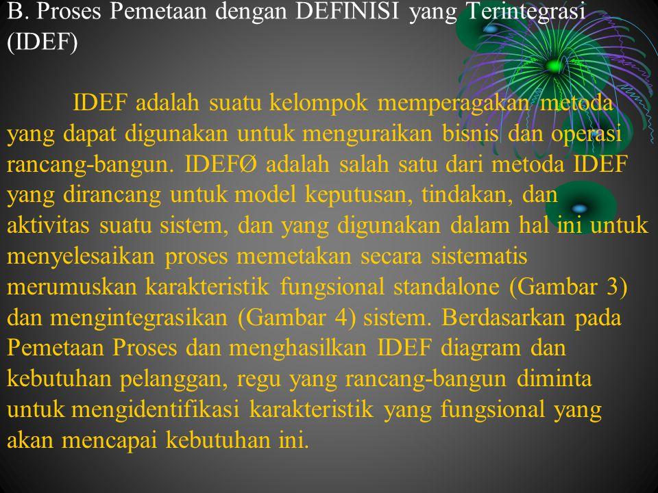 B. Proses Pemetaan dengan DEFINISI yang Terintegrasi (IDEF)