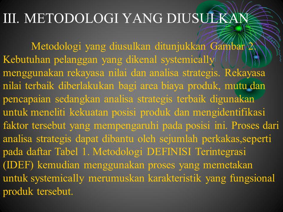 III. METODOLOGI YANG DIUSULKAN