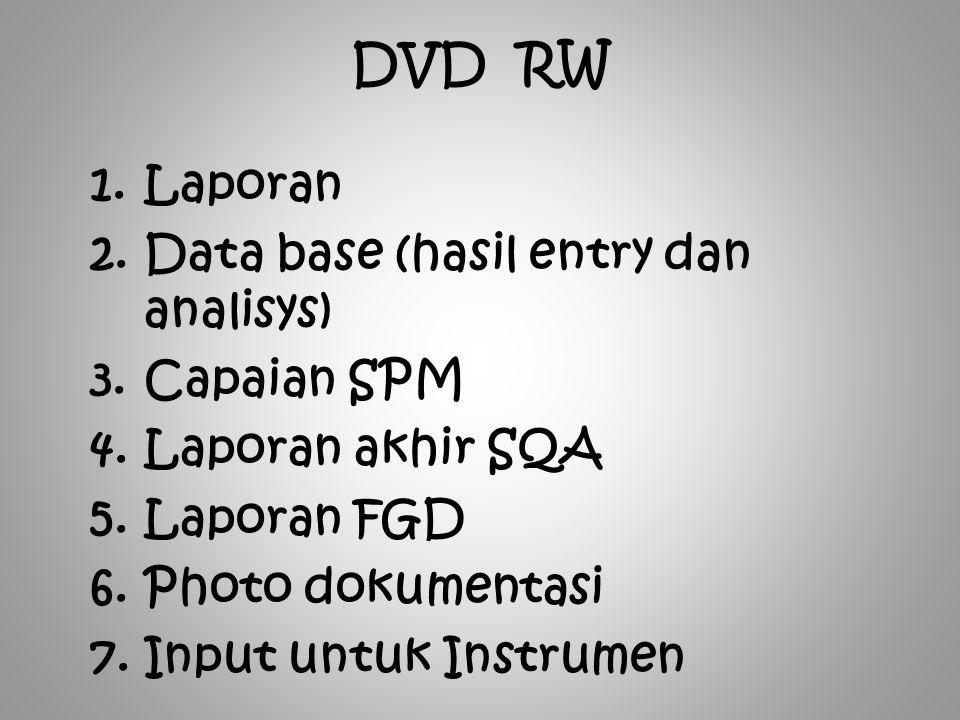 DVD RW Laporan Data base (hasil entry dan analisys) Capaian SPM