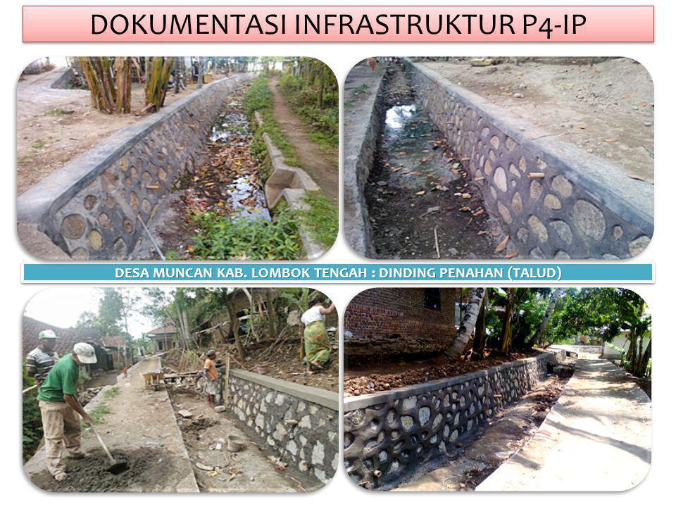 DOKUMENTASI INFRASTRUKTUR P4-IP