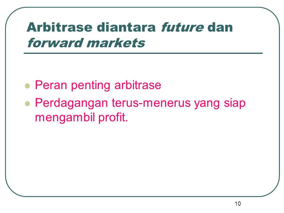 Arbitrase diantara future dan forward markets