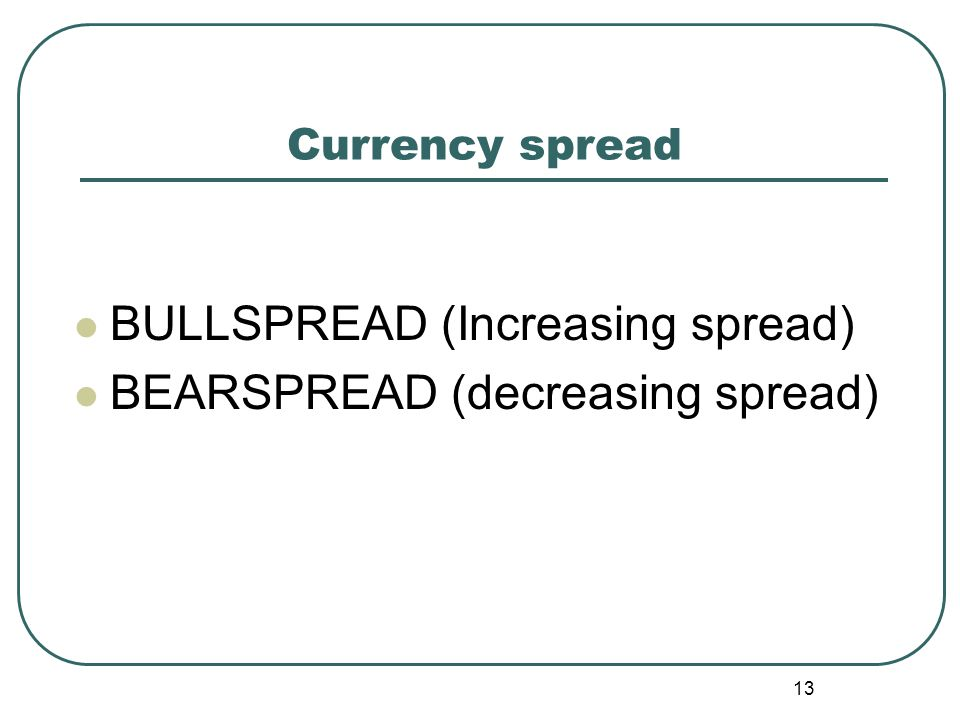 BULLSPREAD (Increasing spread) BEARSPREAD (decreasing spread)