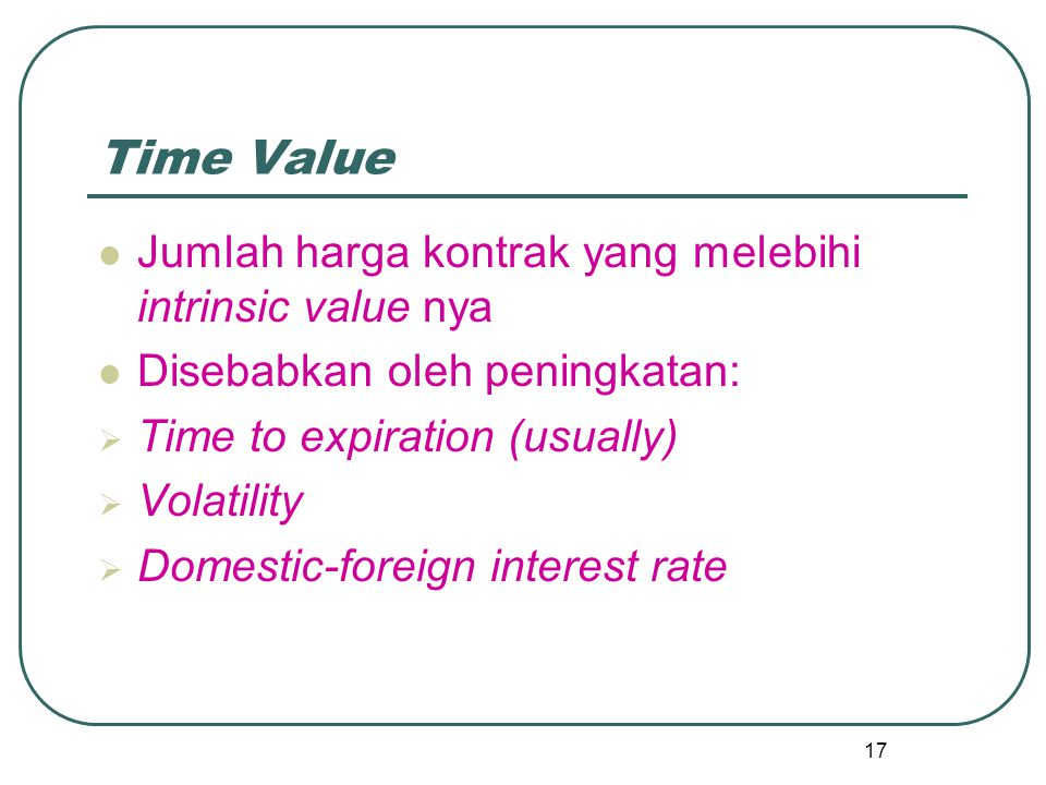 Time Value Jumlah harga kontrak yang melebihi intrinsic value nya