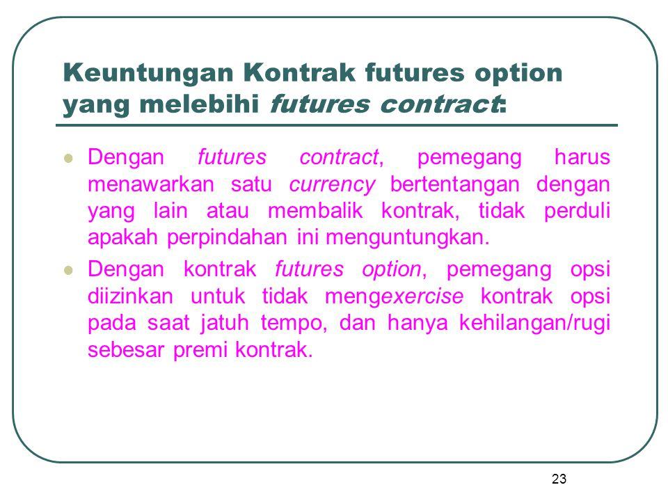 Keuntungan Kontrak futures option yang melebihi futures contract: