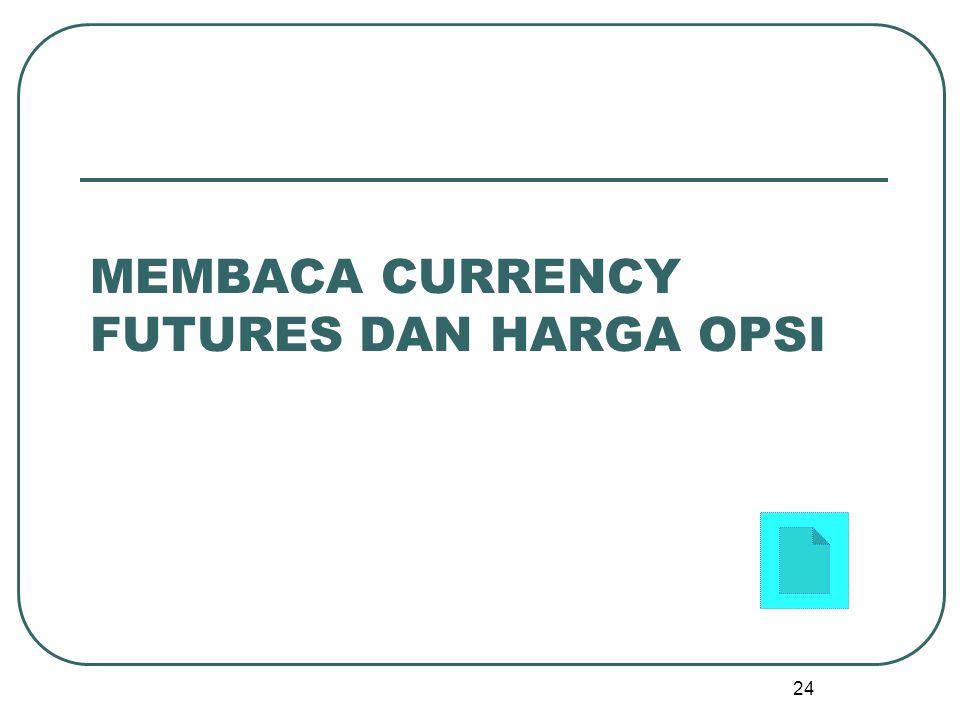 MEMBACA CURRENCY FUTURES DAN HARGA OPSI