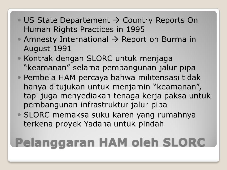 Pelanggaran HAM oleh SLORC