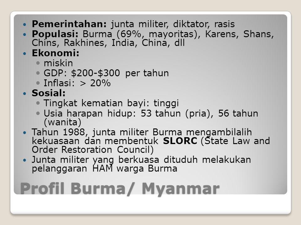Profil Burma/ Myanmar Pemerintahan: junta militer, diktator, rasis
