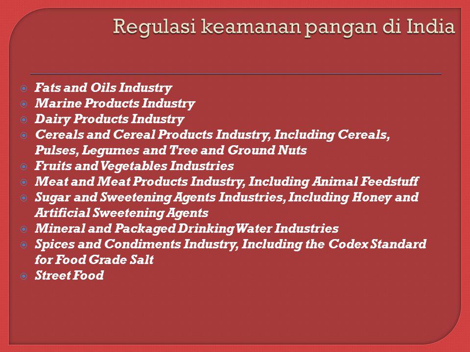 Regulasi keamanan pangan di India