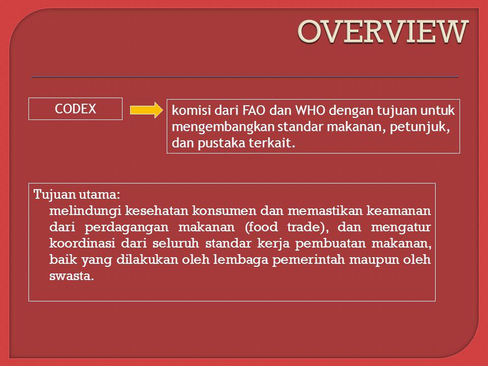 OVERVIEW CODEX. komisi dari FAO dan WHO dengan tujuan untuk mengembangkan standar makanan, petunjuk, dan pustaka terkait.