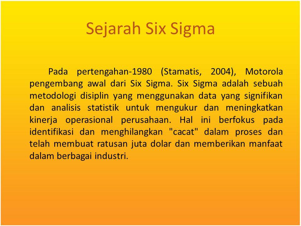 Sejarah Six Sigma
