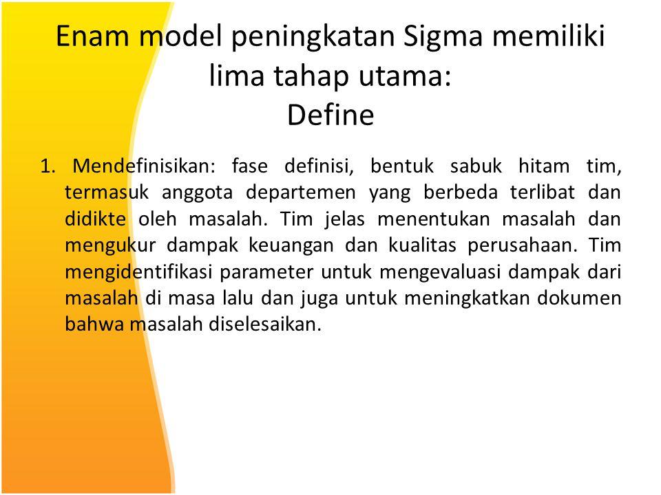 Enam model peningkatan Sigma memiliki lima tahap utama: Define