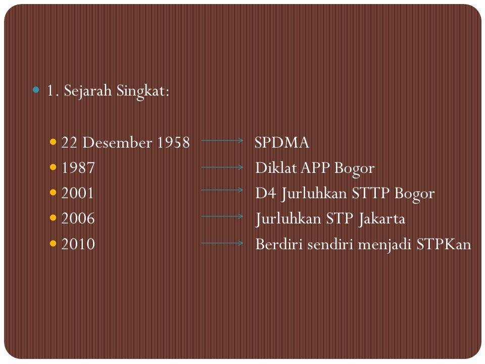 1. Sejarah Singkat: 22 Desember 1958 SPDMA. 1987 Diklat APP Bogor.