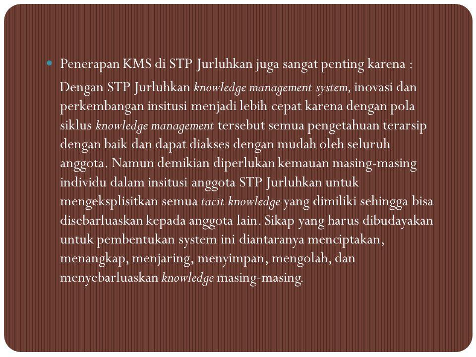 Penerapan KMS di STP Jurluhkan juga sangat penting karena :