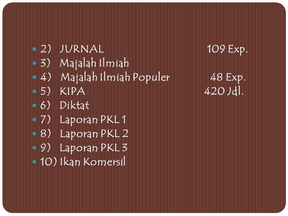 2) JURNAL 109 Exp. 3) Majalah Ilmiah. 4) Majalah Ilmiah Populer 48 Exp. 5) KIPA 420 Jdl.