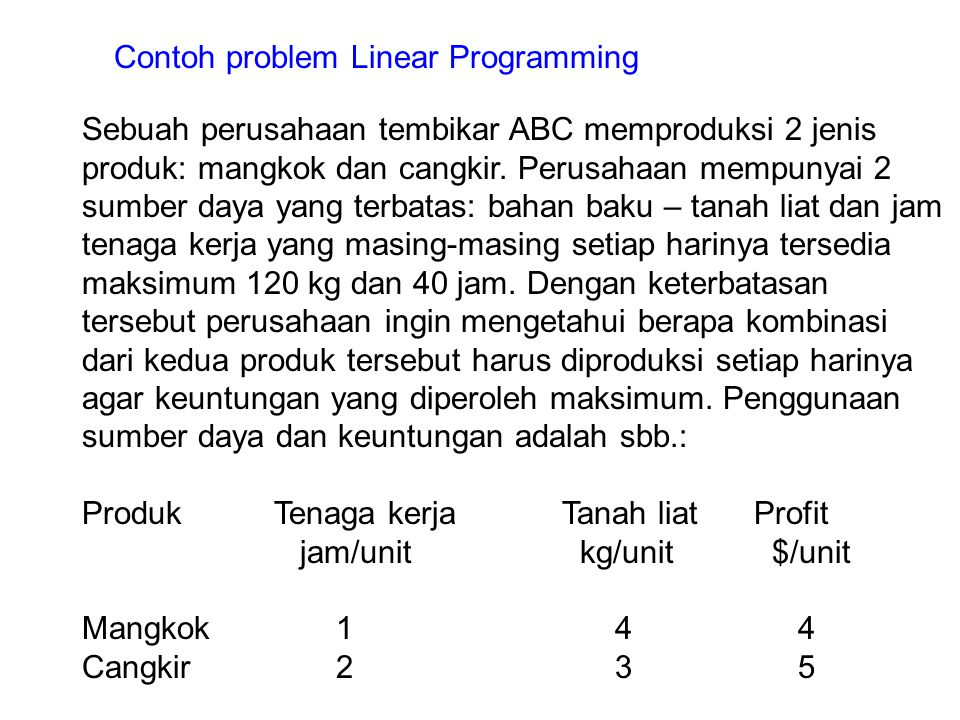 Contoh problem Linear Programming