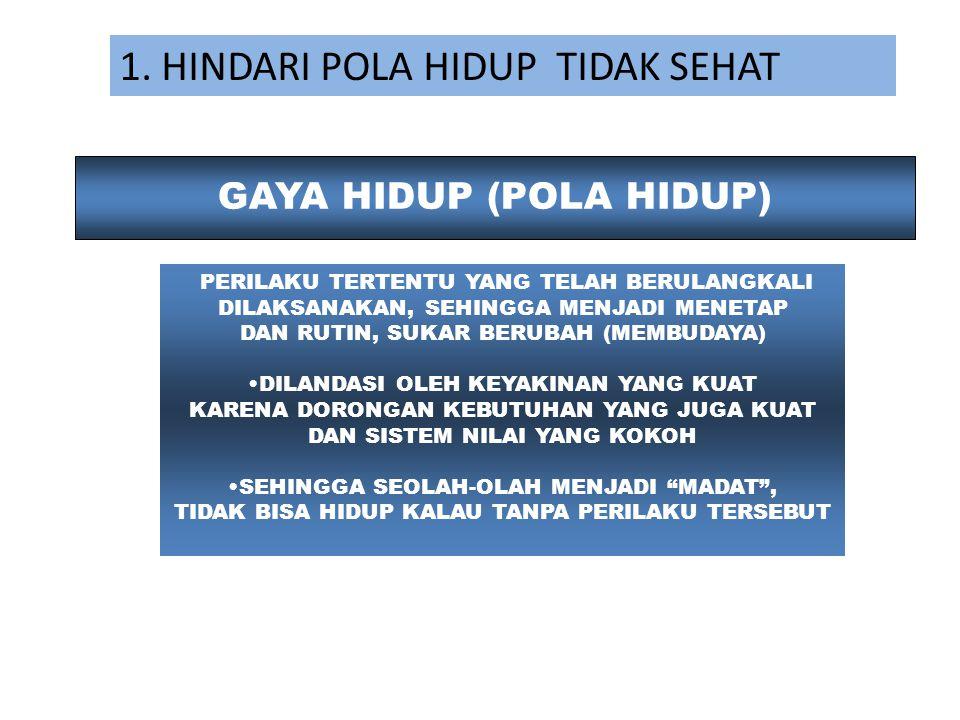 1. HINDARI POLA HIDUP TIDAK SEHAT