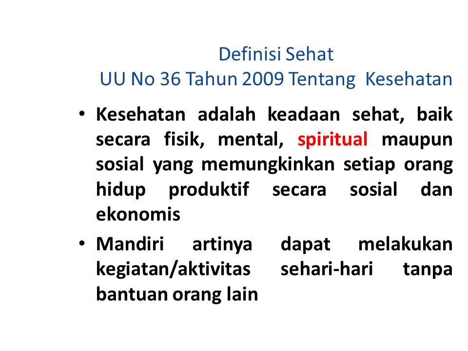 Definisi Sehat UU No 36 Tahun 2009 Tentang Kesehatan