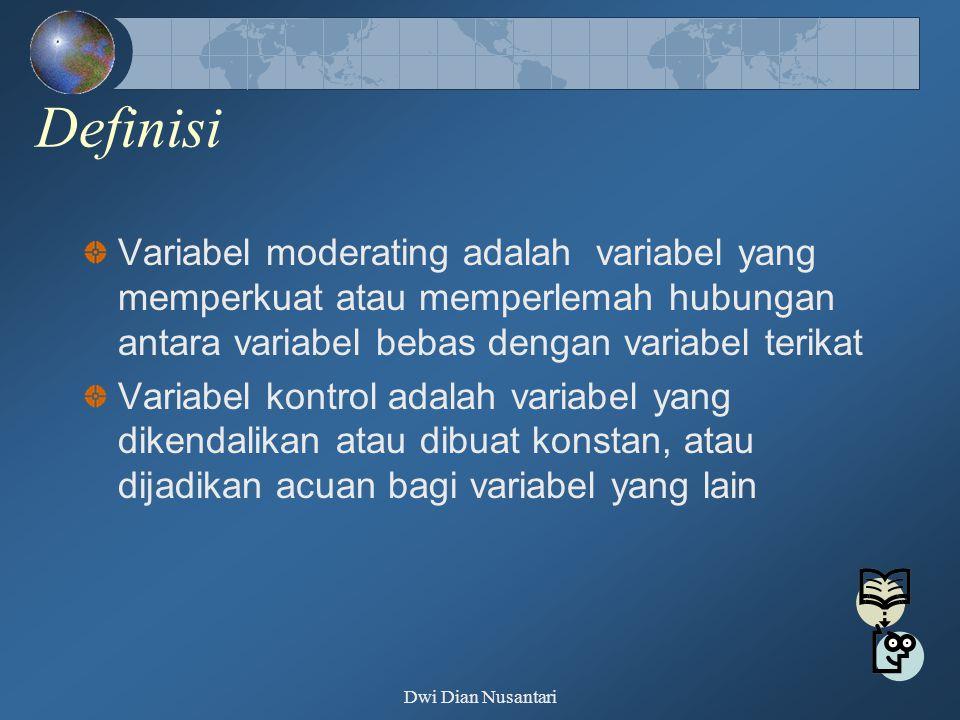 Definisi Variabel moderating adalah variabel yang memperkuat atau memperlemah hubungan antara variabel bebas dengan variabel terikat.