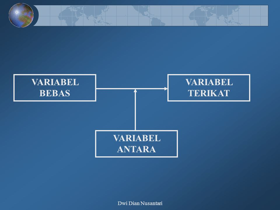 VARIABEL BEBAS VARIABEL TERIKAT VARIABEL ANTARA