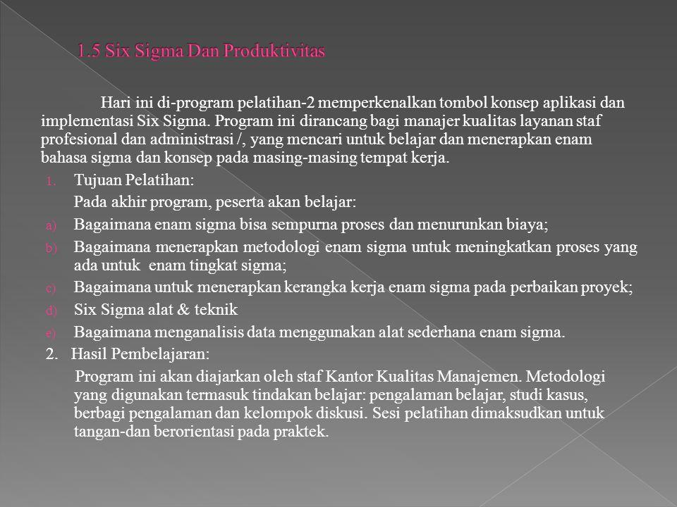 1.5 Six Sigma Dan Produktivitas