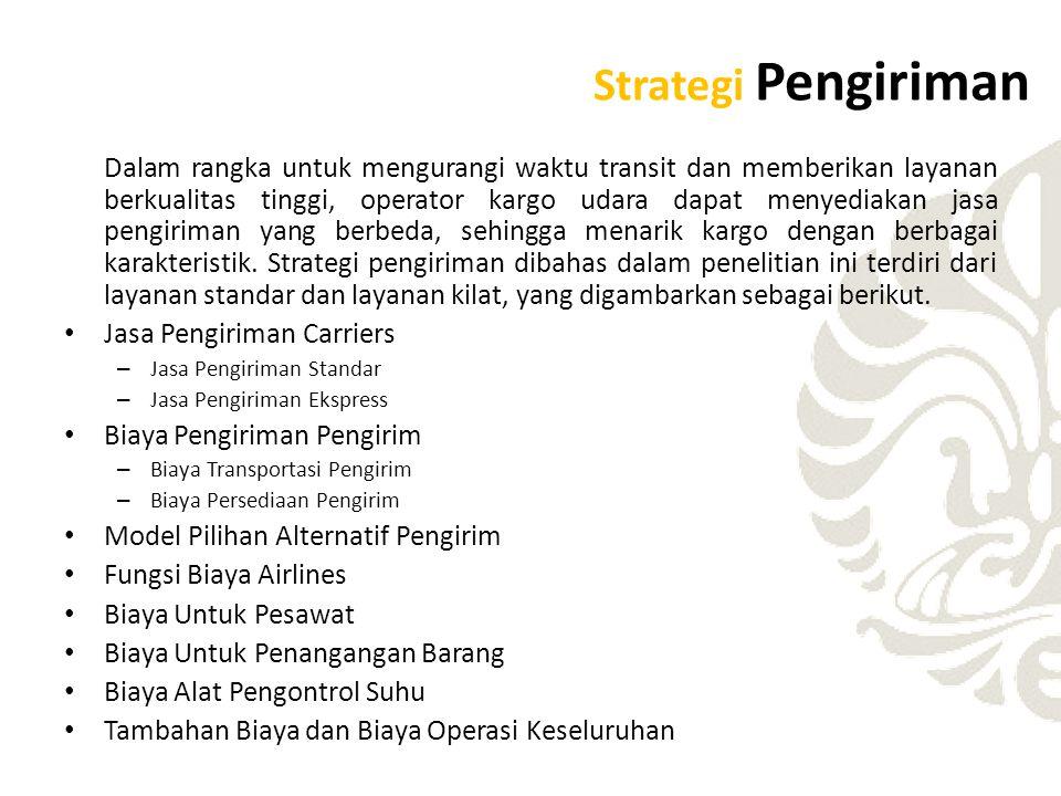 Strategi Pengiriman