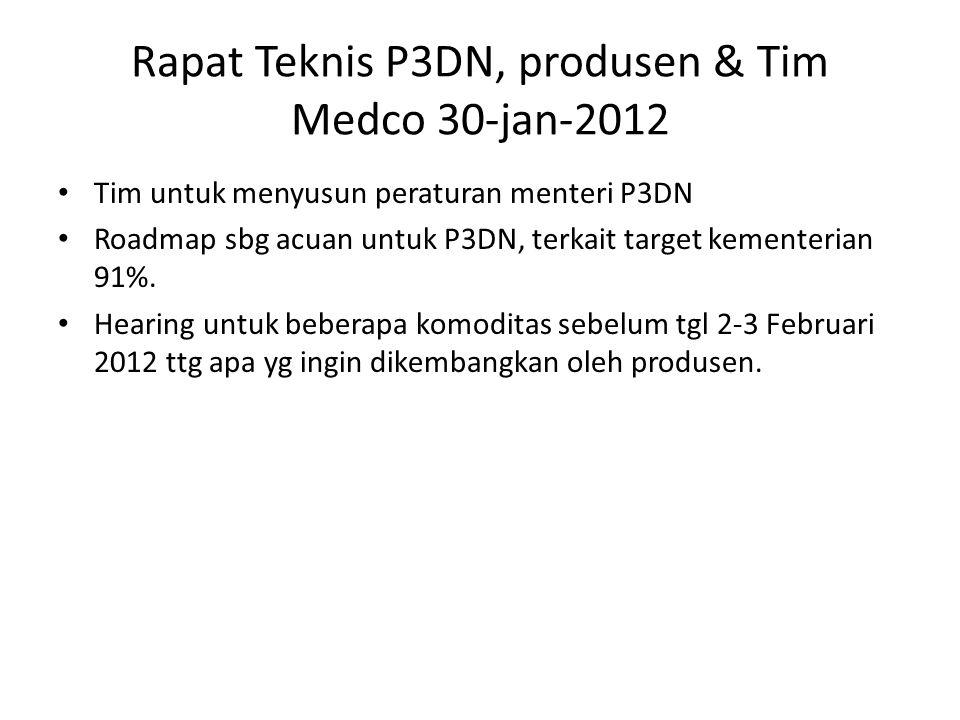 Rapat Teknis P3DN, produsen & Tim Medco 30-jan-2012