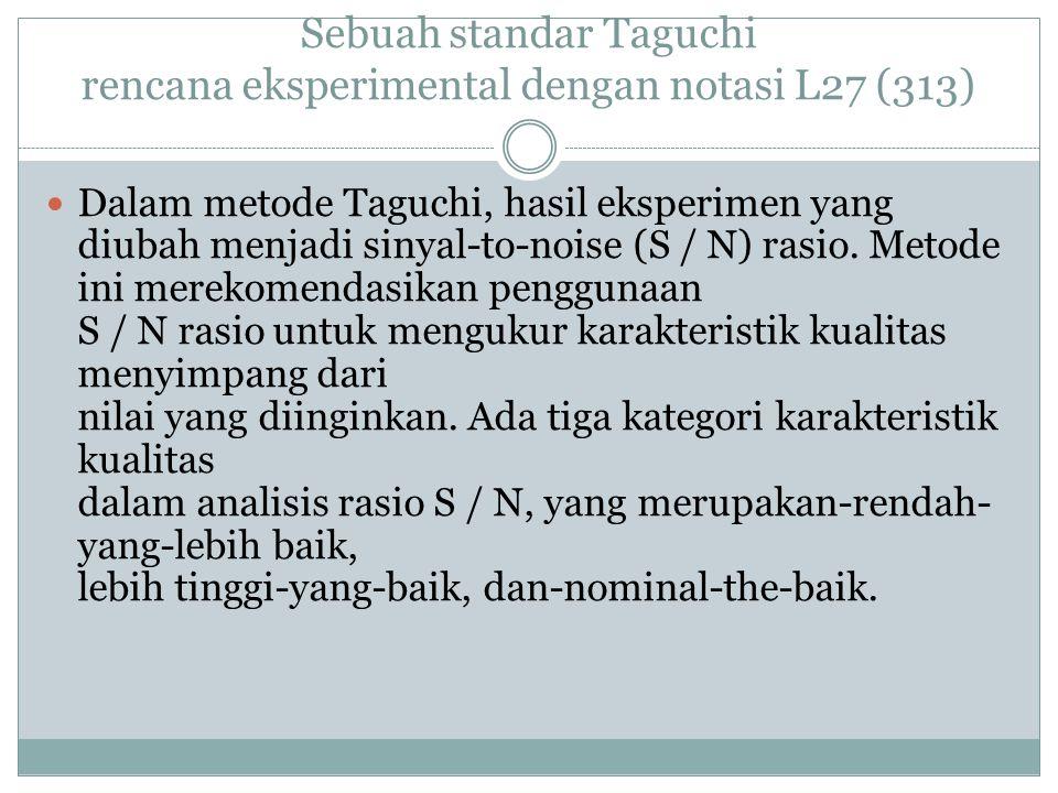 Sebuah standar Taguchi rencana eksperimental dengan notasi L27 (313)