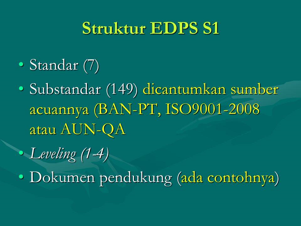 Struktur EDPS S1 Standar (7)