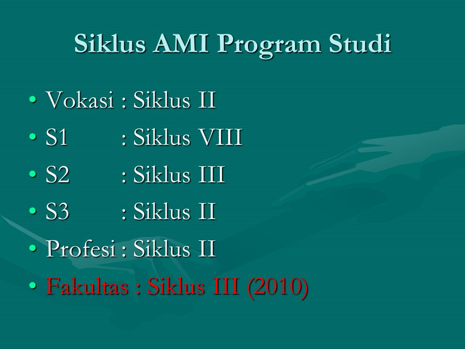 Siklus AMI Program Studi