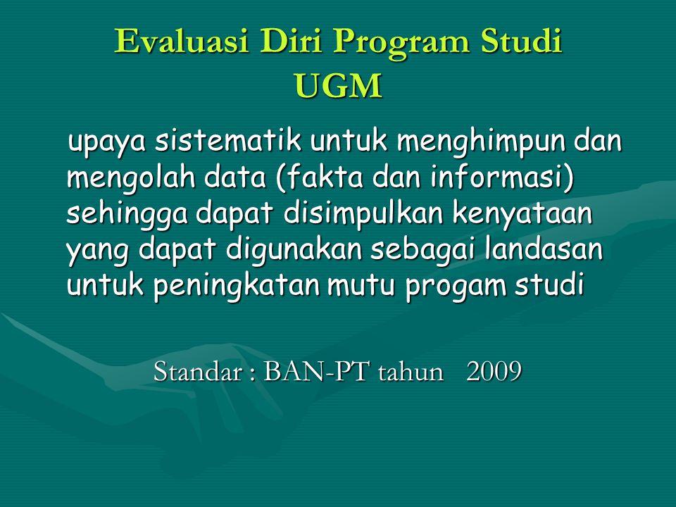 Evaluasi Diri Program Studi UGM