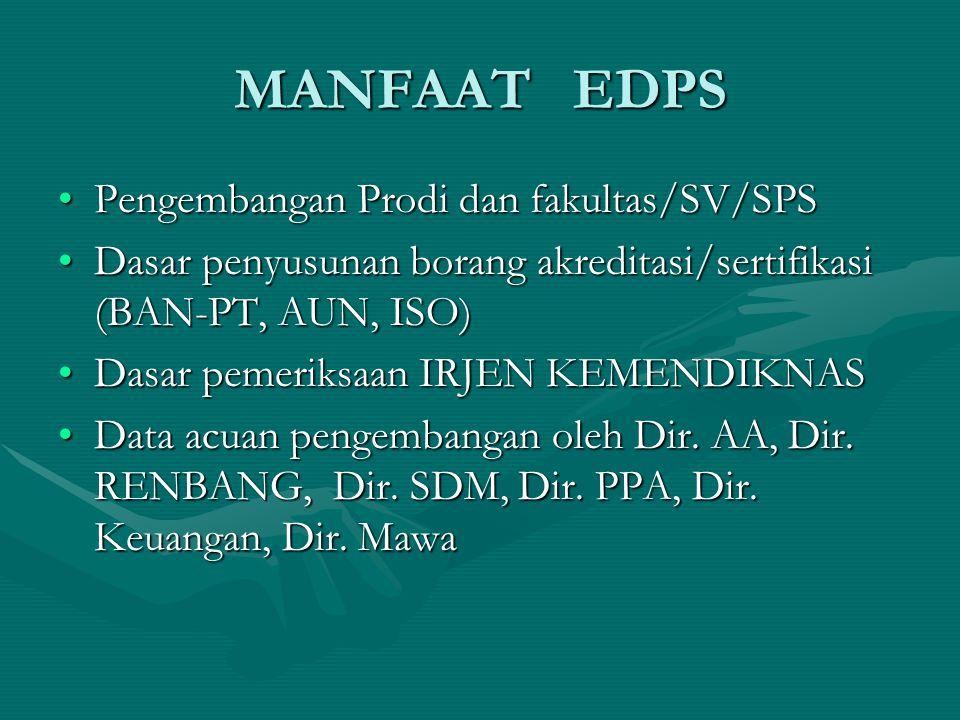 MANFAAT EDPS Pengembangan Prodi dan fakultas/SV/SPS
