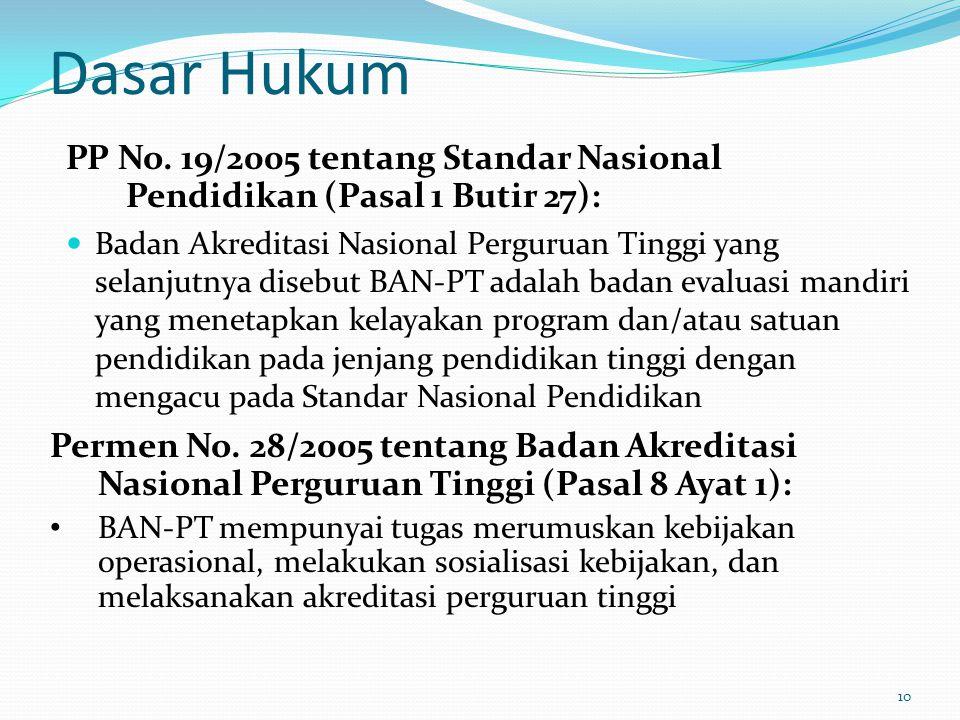 Dasar Hukum PP No. 19/2005 tentang Standar Nasional Pendidikan (Pasal 1 Butir 27):