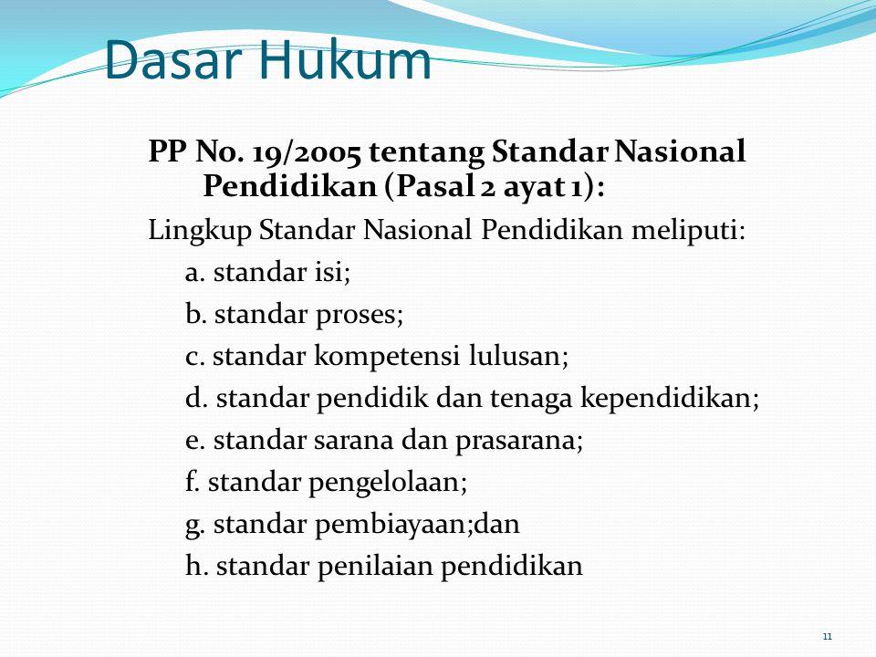 Dasar Hukum PP No. 19/2005 tentang Standar Nasional Pendidikan (Pasal 2 ayat 1): Lingkup Standar Nasional Pendidikan meliputi: