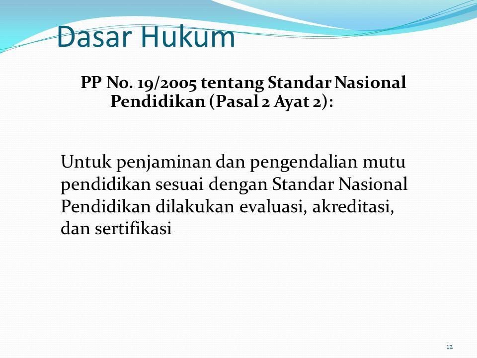 Dasar Hukum PP No. 19/2005 tentang Standar Nasional Pendidikan (Pasal 2 Ayat 2):