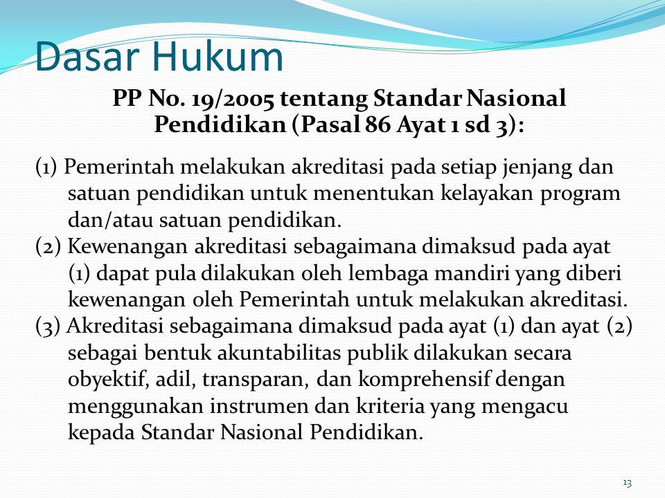 Dasar Hukum PP No. 19/2005 tentang Standar Nasional Pendidikan (Pasal 86 Ayat 1 sd 3):