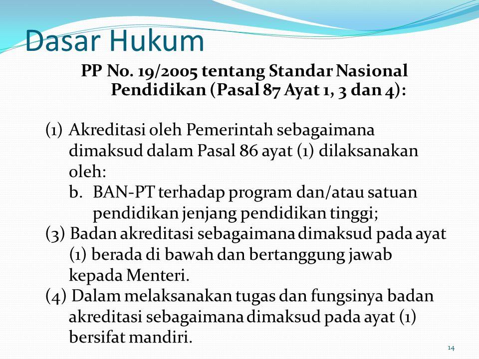 Dasar Hukum PP No. 19/2005 tentang Standar Nasional Pendidikan (Pasal 87 Ayat 1, 3 dan 4):